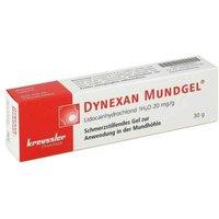 Dynexan Mundgel®