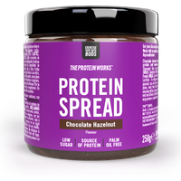 Protein Spread