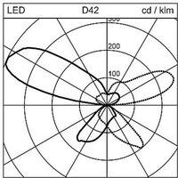 Regent Lighting Lightpad LED 1 bulb right silver