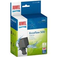 Juwel Pumpe Eccoflow 300