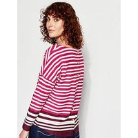 Joules Rima Button Back Jersey Top, Stripe, Size 14, Women