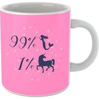 99% Mermaid 1 % Unicorn Mug