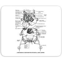 Lunar Schematic Mouse Mat