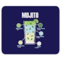 Mojito Mouse Mat - Mojito Gifts