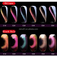 Nail Polish Manufacturer UV Gel Polish 3Dand5D Cat Eye Soak Off LED UV