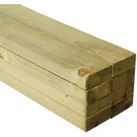 Wickes Treated Sawn 22 x 47 x 2400mm Pack 8