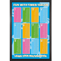 Educational Times Table Framed Maxi Poster - Educational Gifts