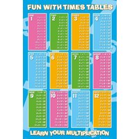 Educational Times Table Maxi Poster - Educational Gifts