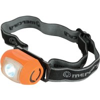 Rechargeable 1w Led Head Light