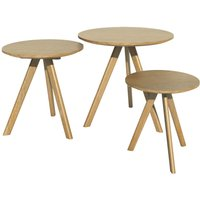 Read more about Scandic round nest of tables