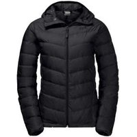Jack Wolfskin Womens Helium Down Jacket