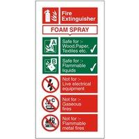 PVC Sign Fire Extinguisher Foam 100x200mm, F/EXT.FOAM SP