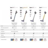 Dyson V7TRIGGER V7 Trigger Handheld Cordless Bagless Vacuum Cleaner