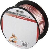 25m Speaker Cable 2 x 0.75mm OFC Transparent Jacket