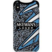 Rangers 1995-96 Goalkeeper iPhone & Samsung Galaxy Phone Case