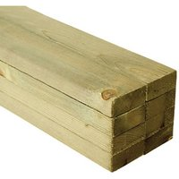 Wickes Treated Sawn 22 x 47 x 3000mm Pack 8