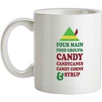 Four Main Christmas Food Groups mug.