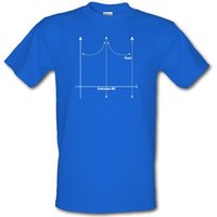 Boob Graph male t-shirt.