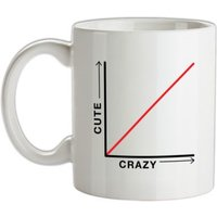 Cute & Crazy mug.