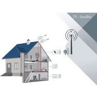 4G-3G-GSM antenne met 7.00 m kabel