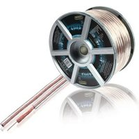 Hoogwaardige 2,5mm2 BassFlex Luidspreker Kabel op Rol 100.0 m Profig