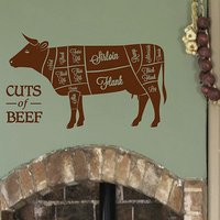 Cuts of Beef Wall Sticker - Kitchen Gifts