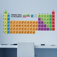 Science Museum Periodic Table Wall Sticker - Science Gifts