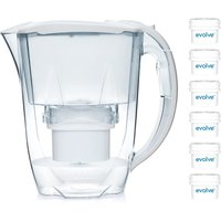 Aqua Optima Oria Water Filter 2.8L Jug with 12 Month Starter Pack - White
