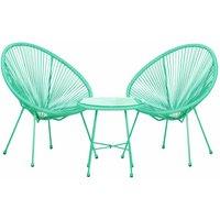 Royalcraft Monaco Emerald Green 3pc Egg Chair Set