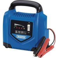 Draper BCP5 Automotive Battery Charger 6v or 12v