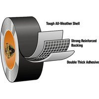 Gorilla Ultra Tough Cloth Tape Handy Roll 32mm