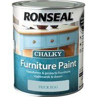 Ronseal Chalky Furniture Paint Duck Egg 750ml
