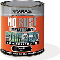 Ronseal No Rust Metal Paint Dark Green 750ml