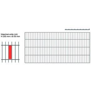 Peddy Shield PEDDY SHIELD Set Einstabmattenzaun 100 cm hoch 3 Matten für 6 m Zaun ohne Pfosten