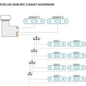 Ankaro SCR2-LNB Legacy 2