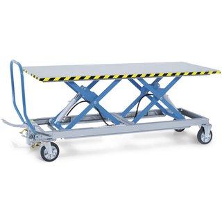 Lange und sperrige Lasten einfach bewegen mit dem Tandemscheren-Hubtischwagen Bei langen und sperrig