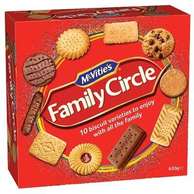 McVities Family Circle Carton