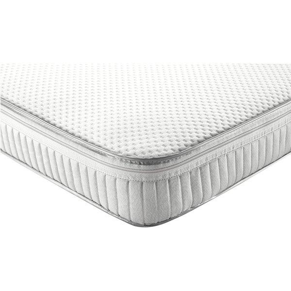 Relyon Classic Sprung Cot Bed Mattress, Continental Cot Mattress