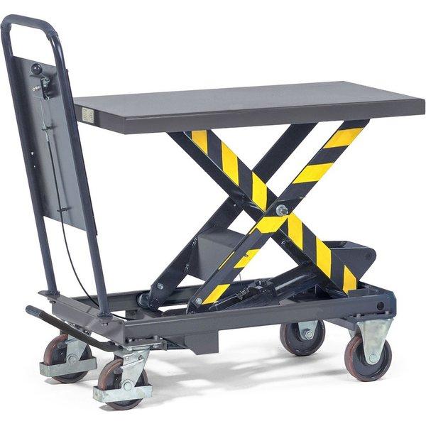Bequemes Arbeiten mit dem fetra® Scheren-Hubtischwagen mit Durchrutschsicherung Erleichtern Sie sich